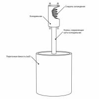 Конструкция самогонного аппарата и принцип его работы